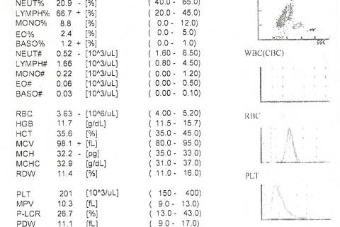 Glodne_pl-Karta informacyjna leczenia szpitalnego w oddziale psychiatrii (anorekcja, bulimia)-2