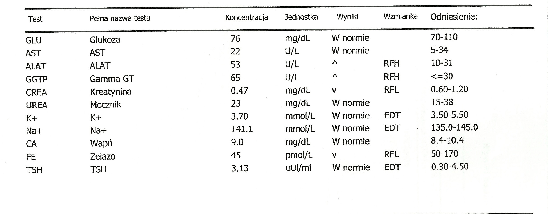 Glodne_pl-Karta informacyjna leczenia szpitalnego w oddziale psychiatrii (anorekcja, bulimia)-3